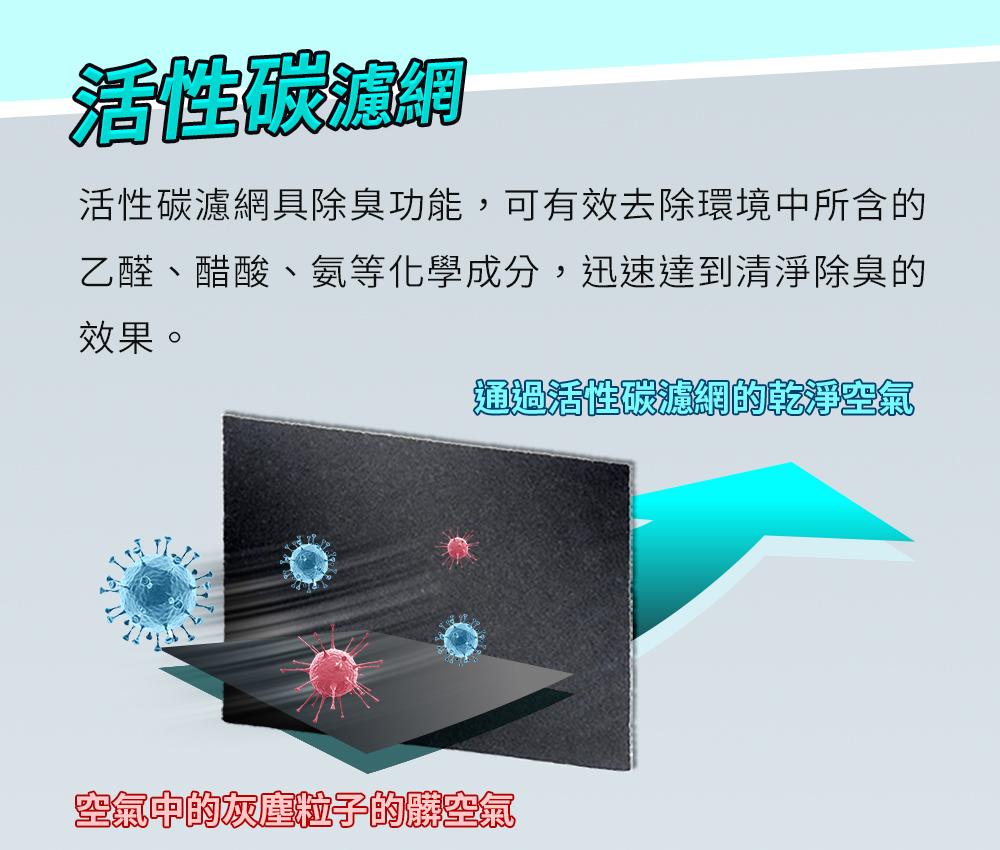 DigiMax★DP-3X6 侍衛級超淨化UV紫外線光殺菌除螨空氣清淨機