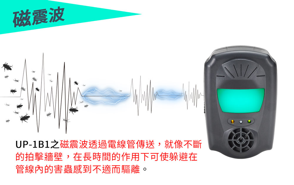 UP-1B1,驅鼠專家,超音波驅鼠器