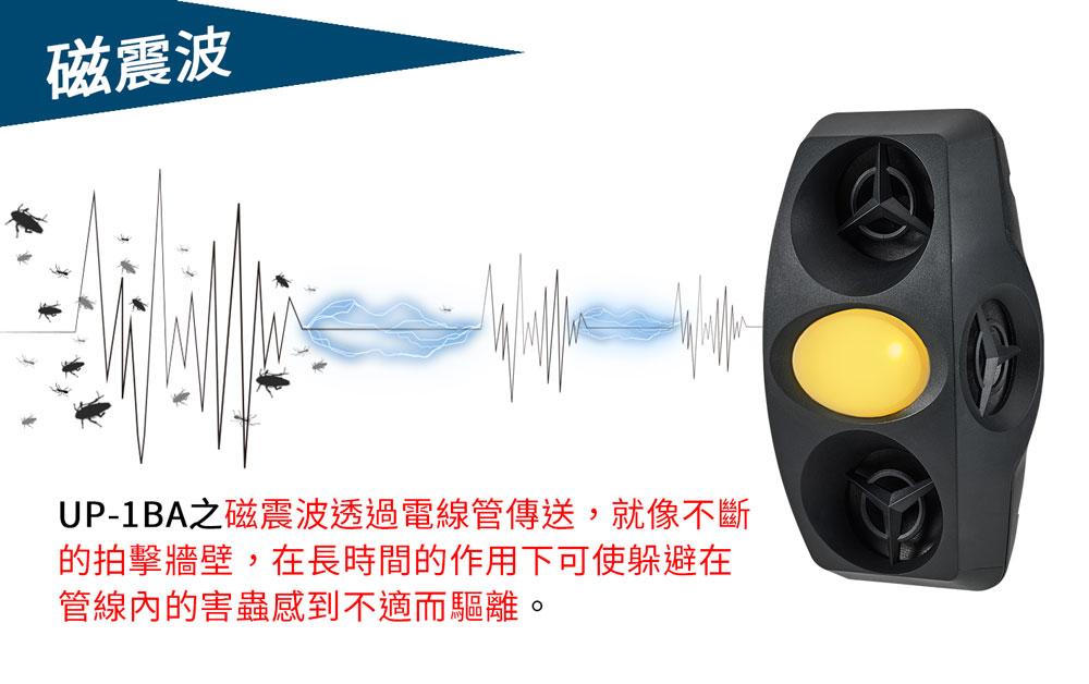 UP-1BA,驅鼠專家,超音波驅鼠器