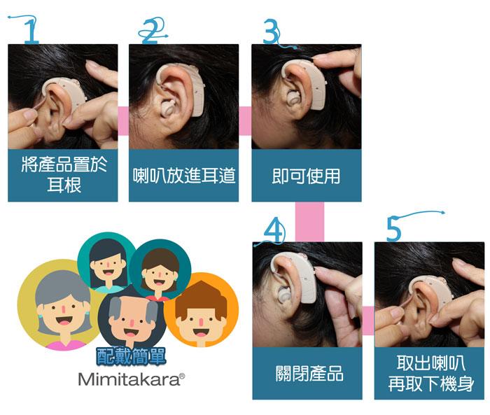 元健大和 日本耳寶 MIMITAKARA 64KA 操作說明