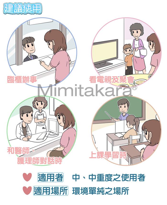 元健大和 日本耳寶 MIMITAKARA 64KA 適用場合