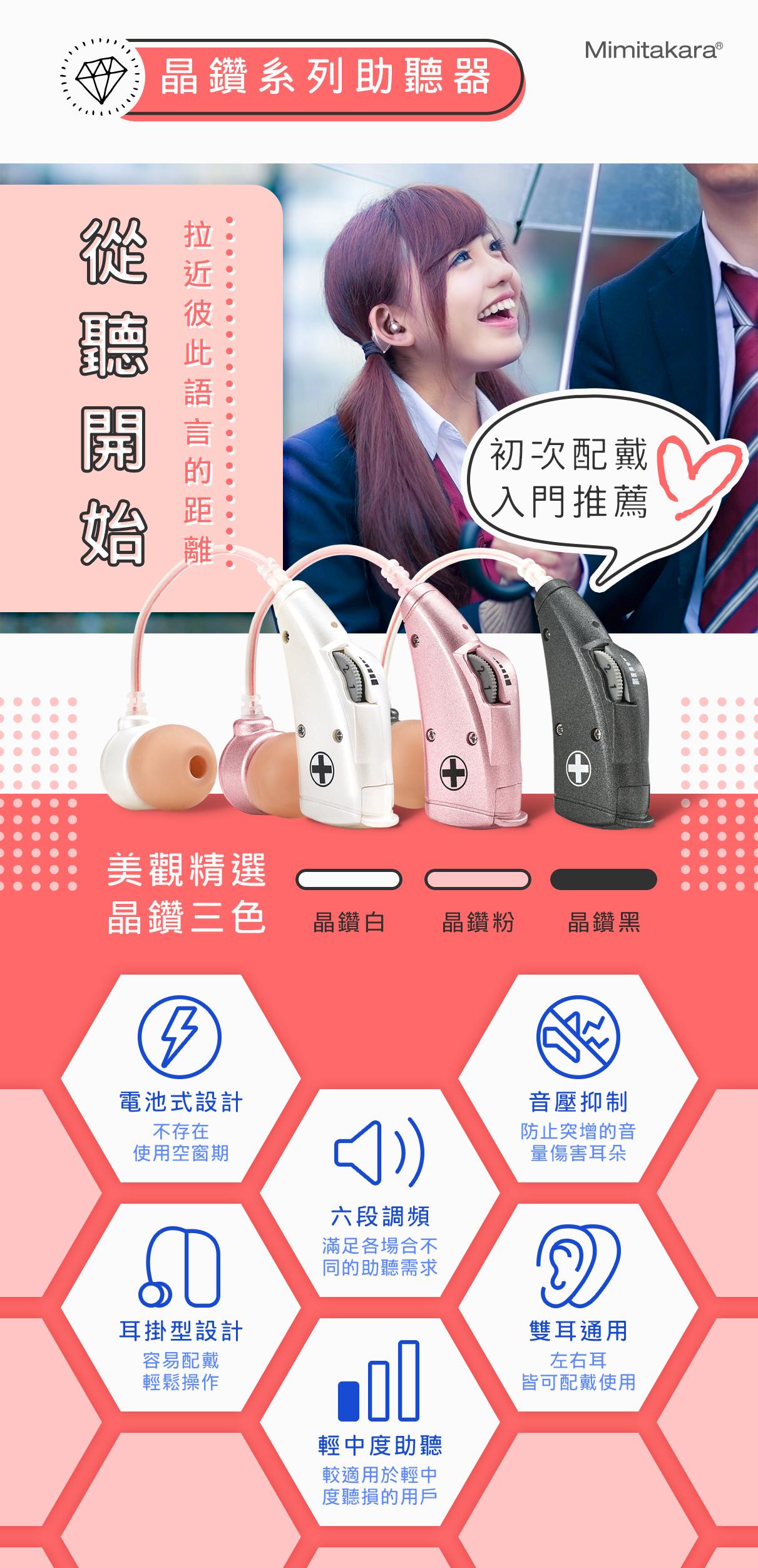 耳寶 助聽器(未滅菌)★Mimitakara 電池式耳掛型助聽器 6B7晶鑽系列