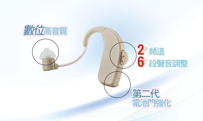 元健大和 ★ 日本耳寶 6CA2 電池式耳掛型數位助聽器 BANNER3