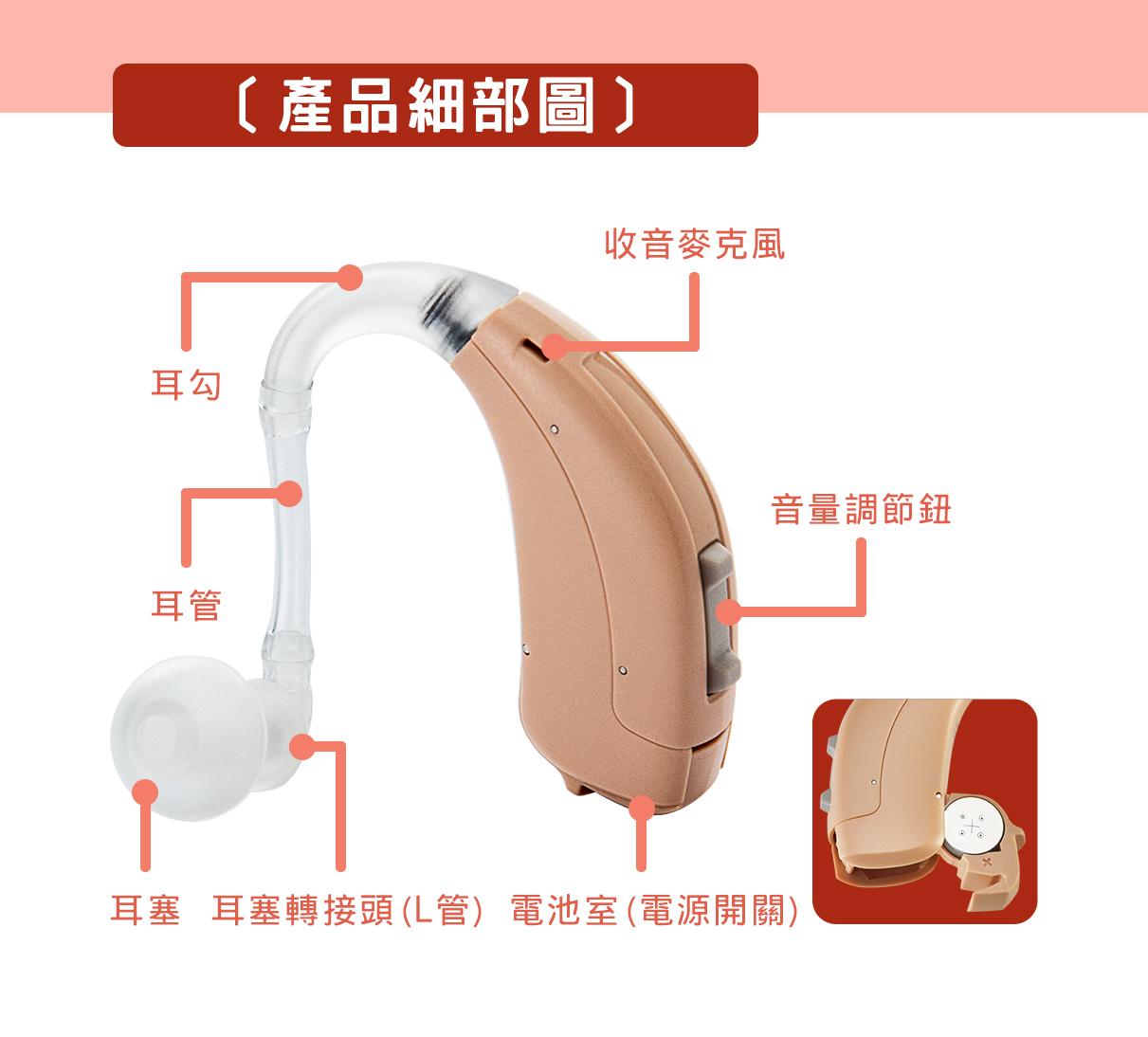 耳寶 助聽器(未滅菌) ★ AM早晨系列 6DA1 氣導管電池式助聽器