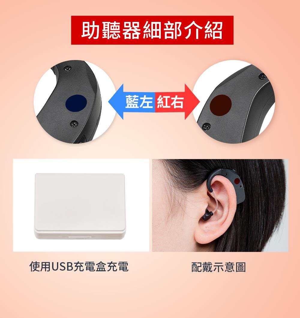 耳寶,R3,補助資訊,助聽器