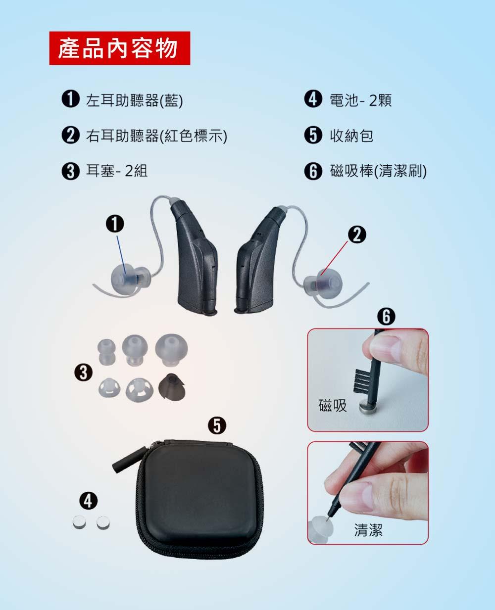 耳寶,R1,補助資訊,助聽器