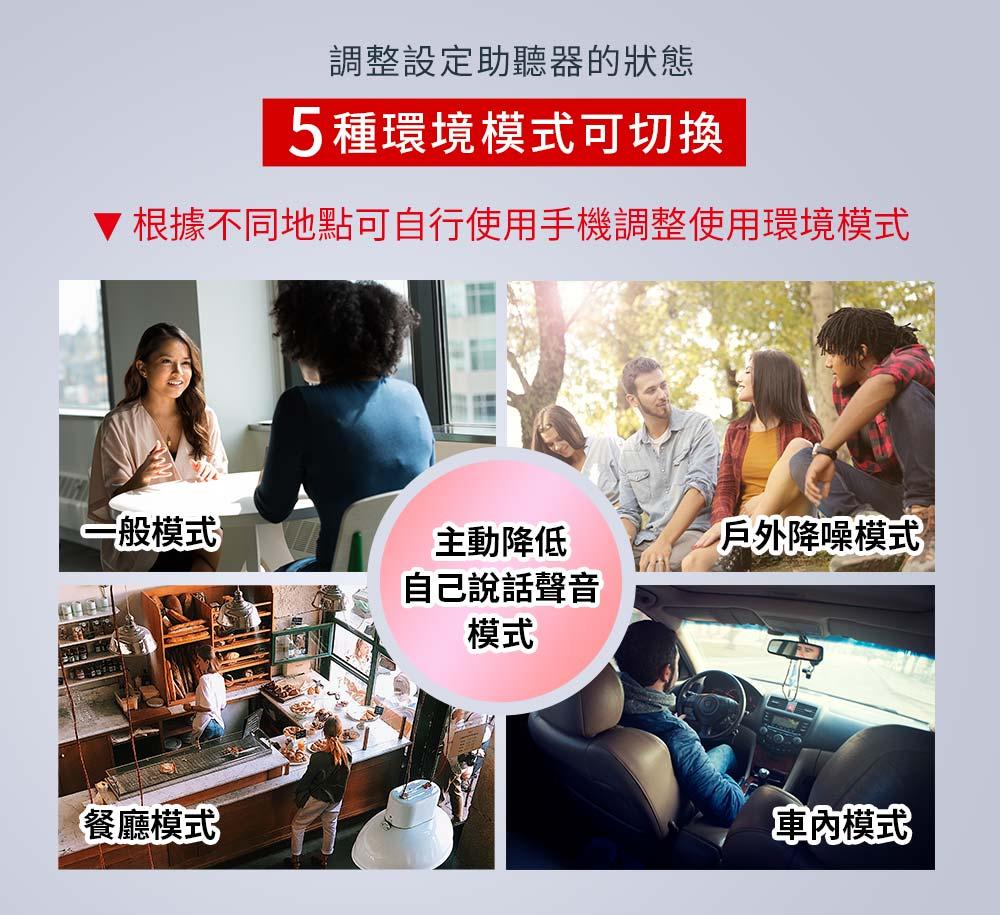 耳寶 助聽器(未滅菌)★Mimitakara MFI數位充電式耳掛型助聽器,R2