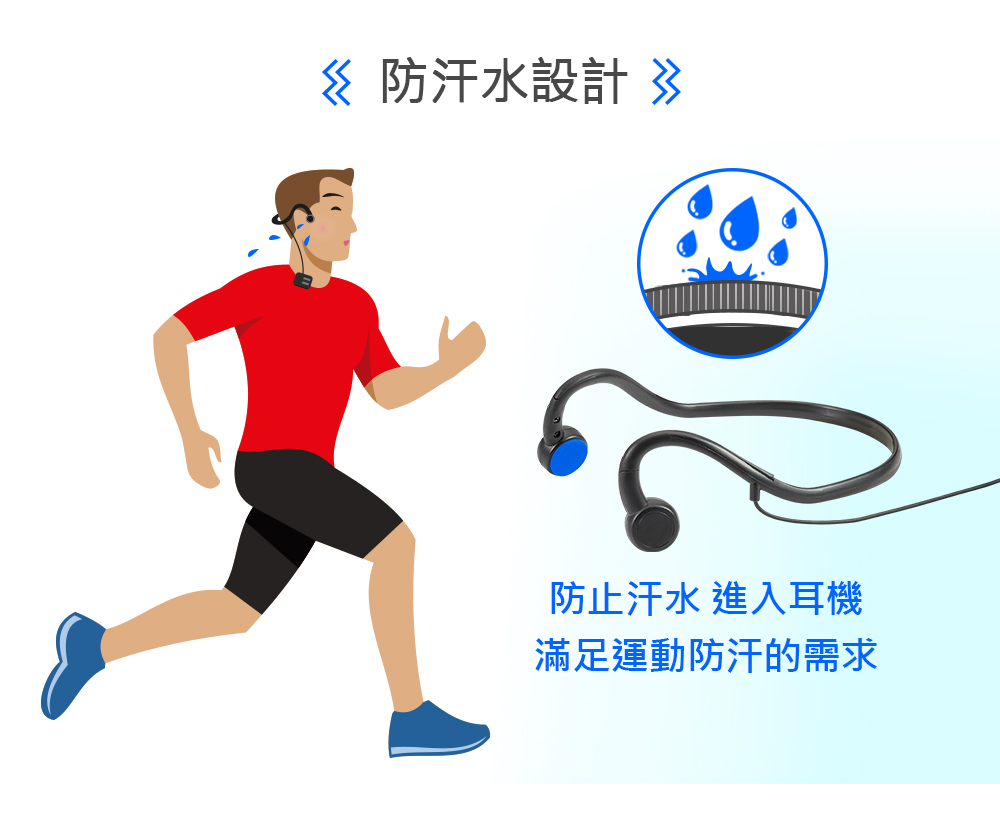 元健大和 ★ 日本耳寶 6K44 藍牙骨導集音器 防汗水設計
