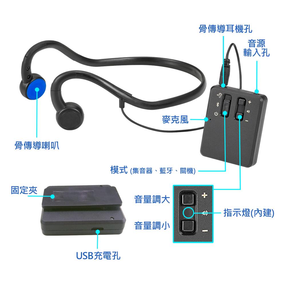 元健大和 ★ 日本耳寶 6K44 藍牙骨導集音器 產品細部圖