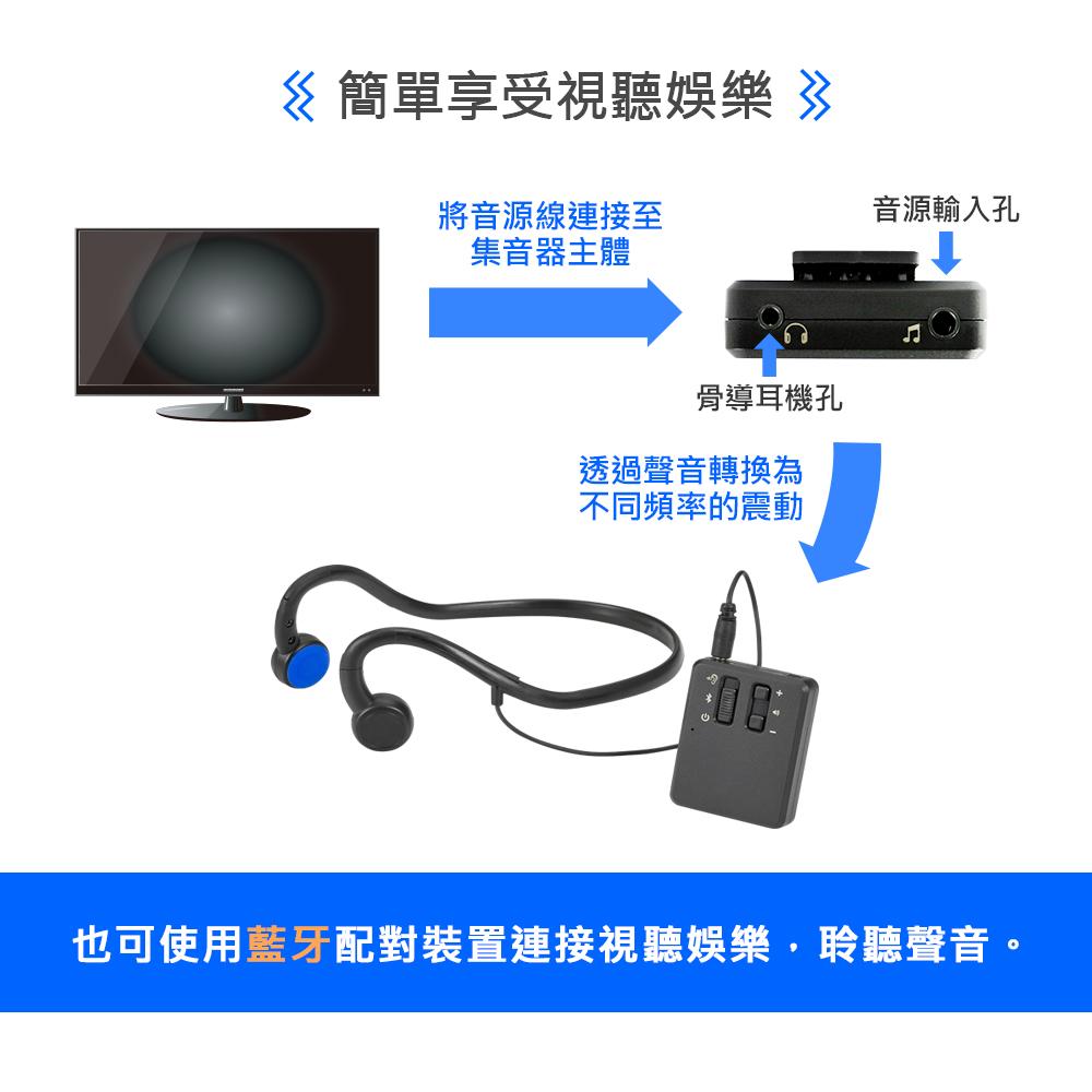 元健大和 ★ 日本耳寶 6K44 藍牙骨導集音器 簡單連接視聽娛樂