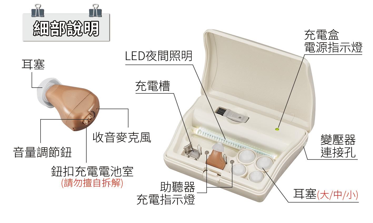 耳寶,6SA2,補助資訊,助聽器