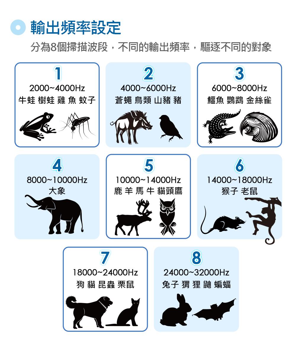 DigiMax★UP-16F 動物驅逐器網頁介紹