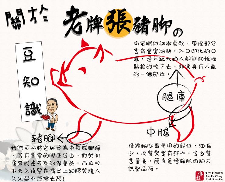 邰智源推薦美食 豬腳