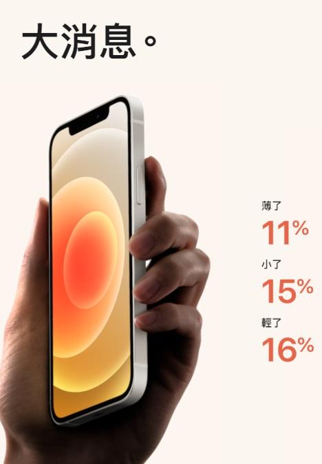 具備 5G 網速、智慧型手機最快速的 A14 仿生晶片、全面延伸的 OLED 顯示器,擁有四倍耐摔優異表現的超瓷晶盾,還能讓你在每個相機上使用「夜間」模式。 iPhone12 樣樣俱全,並以兩款完美尺寸呈現。