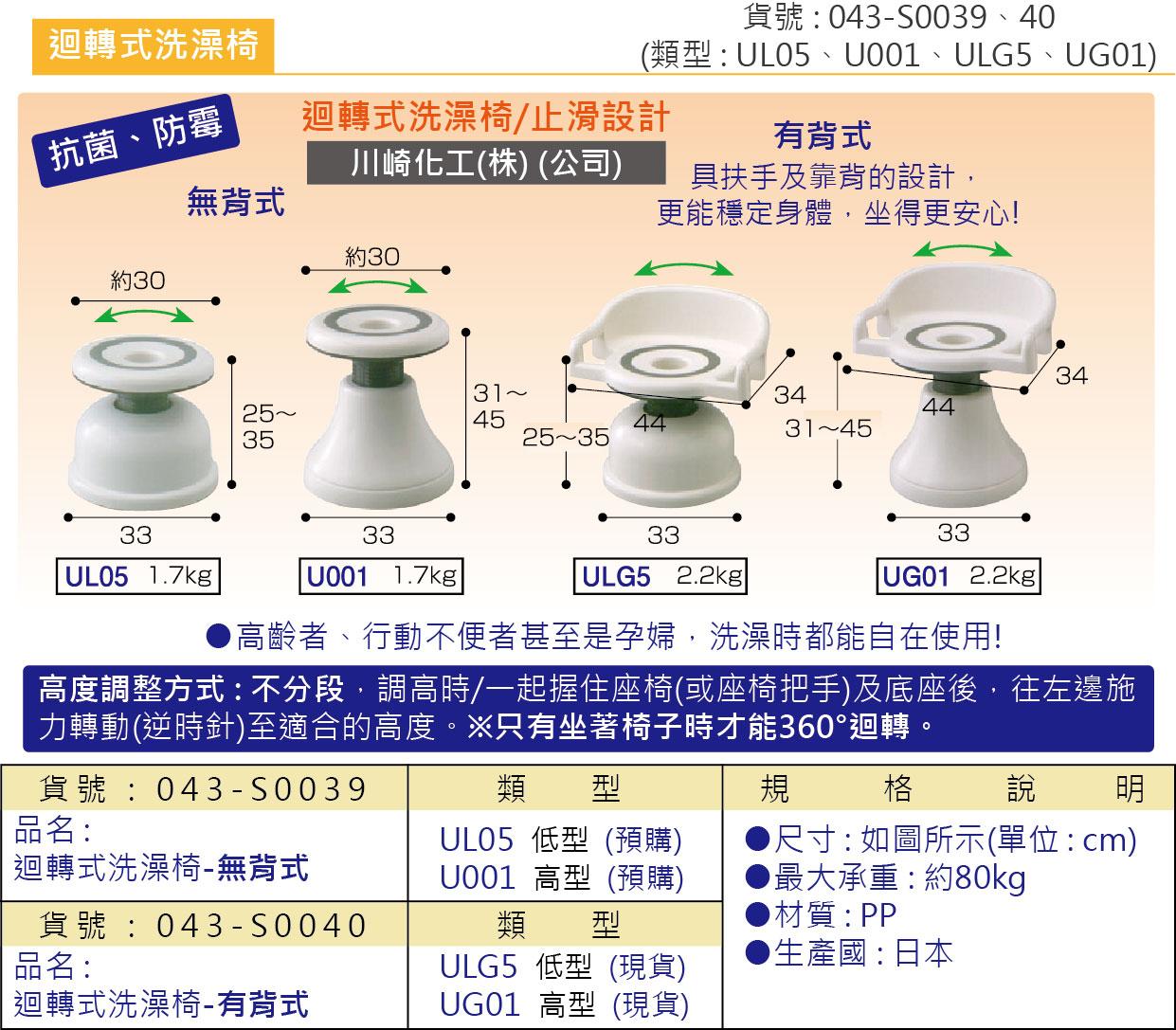 洗澡椅:老人用 行動不便者洗澡 孕婦洗澡 老人洗澡用,可360度旋轉、可360度迴轉、止滑