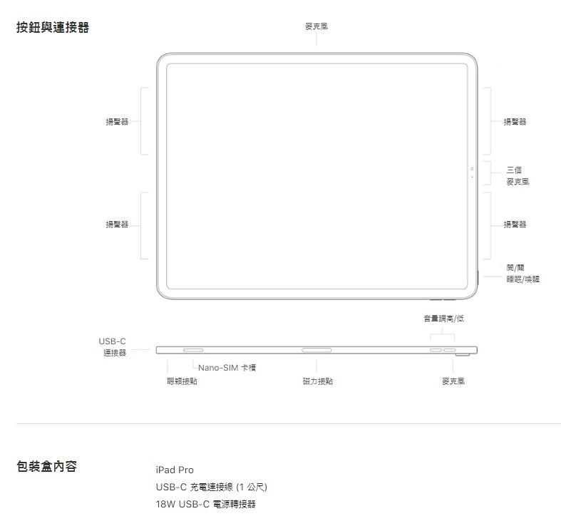 高雄國菲大社店 Apple iPad Pro 11吋 WIFI 256G 平板電腦 攜碼台灣大哥大4G上網月繳999
