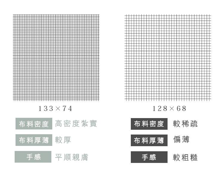 台灣精梳棉床罩組-克里特島