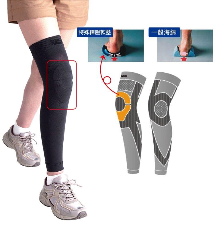 膝蓋關節運動護襪、護套,行走時吸收衝擊力、分散力道,減輕腳的負擔及疲勞,老人、年長者、銀髮族也能好好地步行運動。穿載時不易滑落,彎曲膝蓋也不壓迫,支撐肌肉的力道強!
