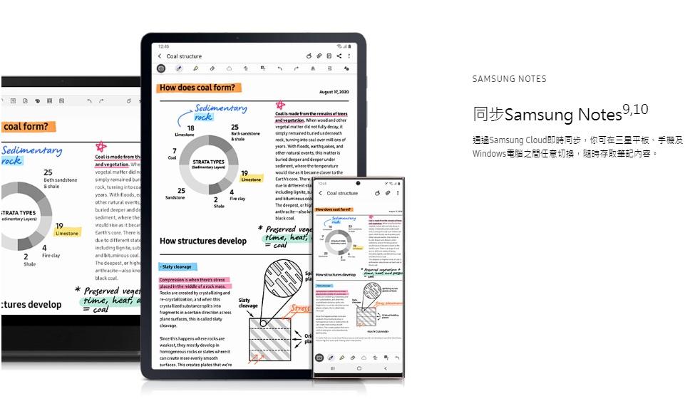 通過Samsung Cloud即時同步,你可在三星平板、手機及Windows電腦之間任意切換,隨時存取筆記內容。