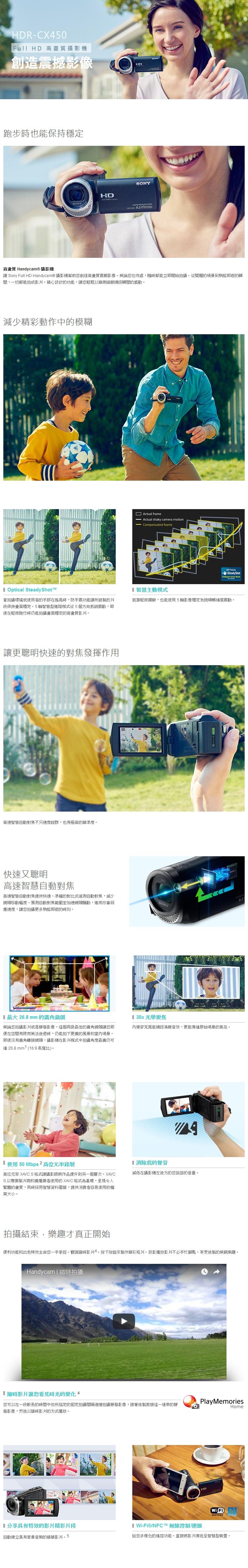 HDR-CX450-01.jpg