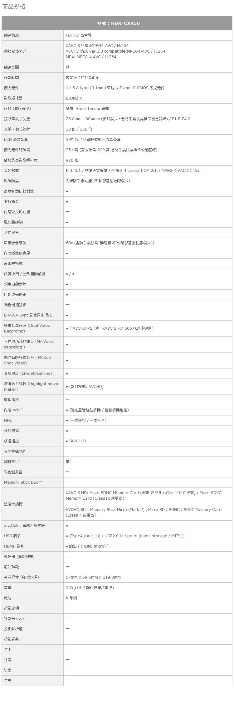 HDR-CX450-06.jpg