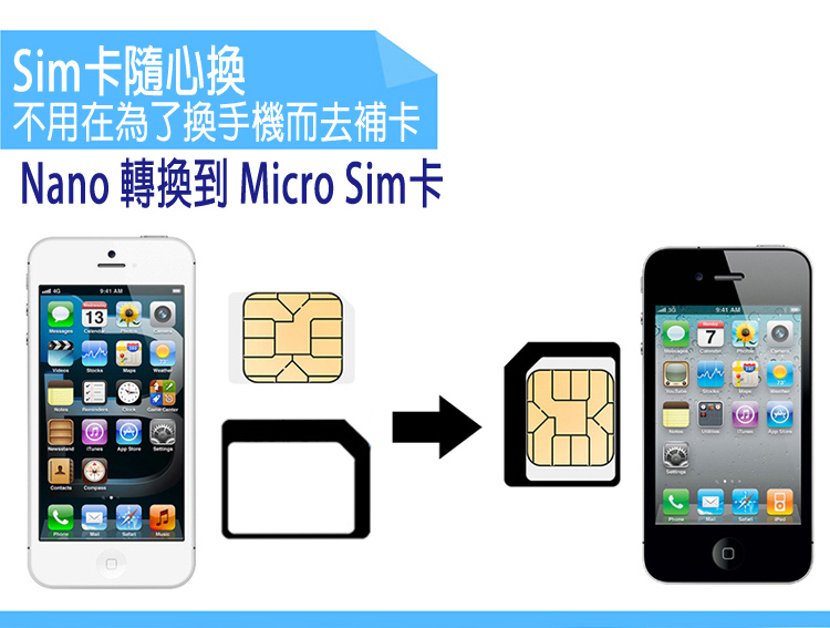 nano Sim 轉 micro SIM卡 還原卡 轉接卡 小卡轉大卡/卡座/延伸卡/卡套/卡托/轉換卡/TIS購物館