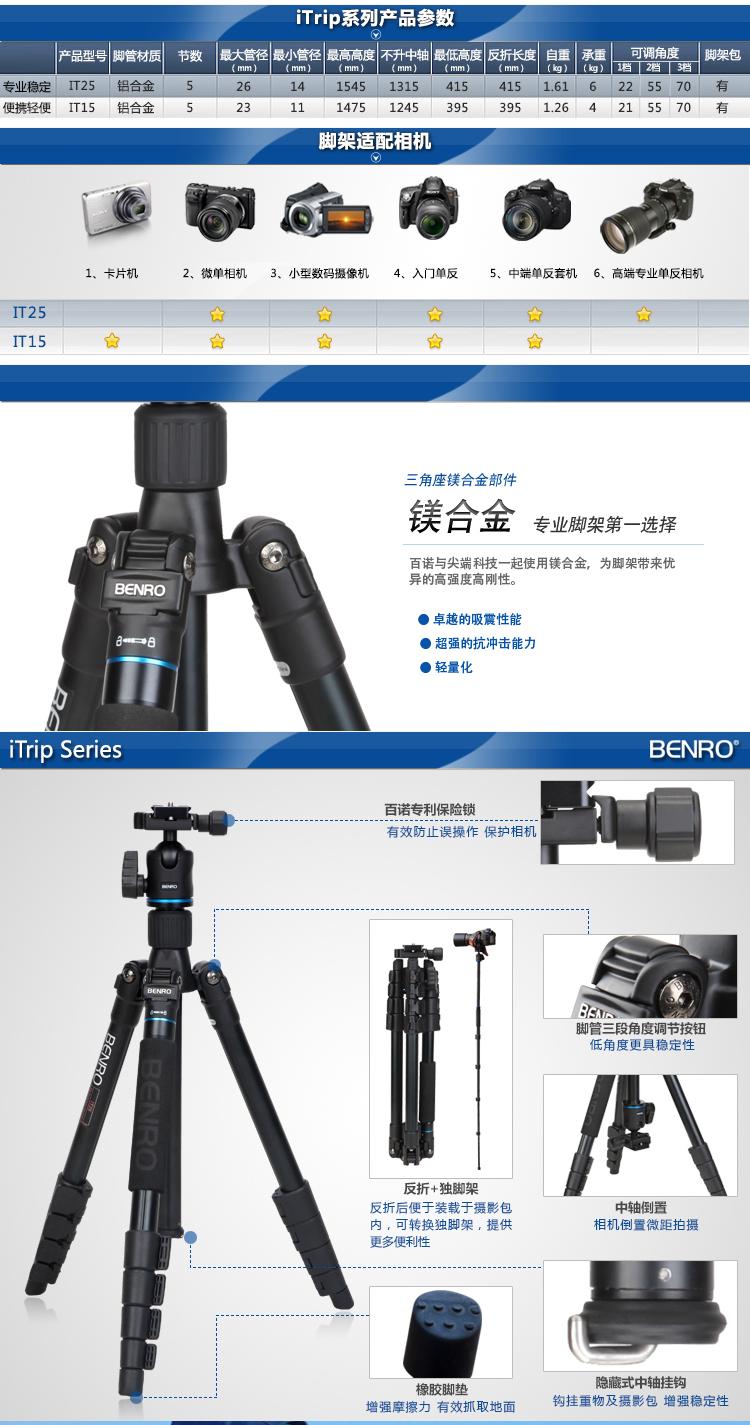 BENRO 百諾 IT-25 iTrip反折可拆三腳架套組 送原廠腳架袋 IT25 勝興公司貨
