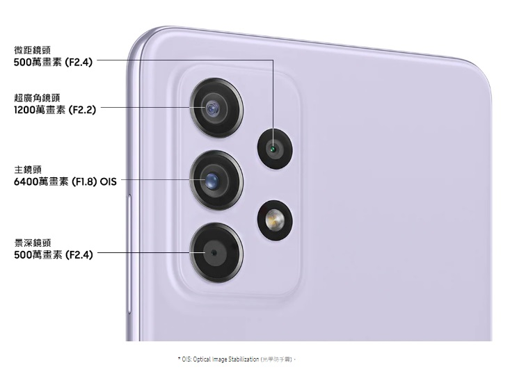 Galaxy A52 5G擁有4顆超強主鏡頭+1顆美顏自拍鏡頭,拍出前所未有的好照片。支援6400萬畫素主鏡頭,日夜智能自動切換,不論晝夜,拍照當下瞬間神還原。透過超廣角鏡頭享受更寬廣的視角。使用景深鏡頭自訂焦距,或微距鏡頭放大所有細節。