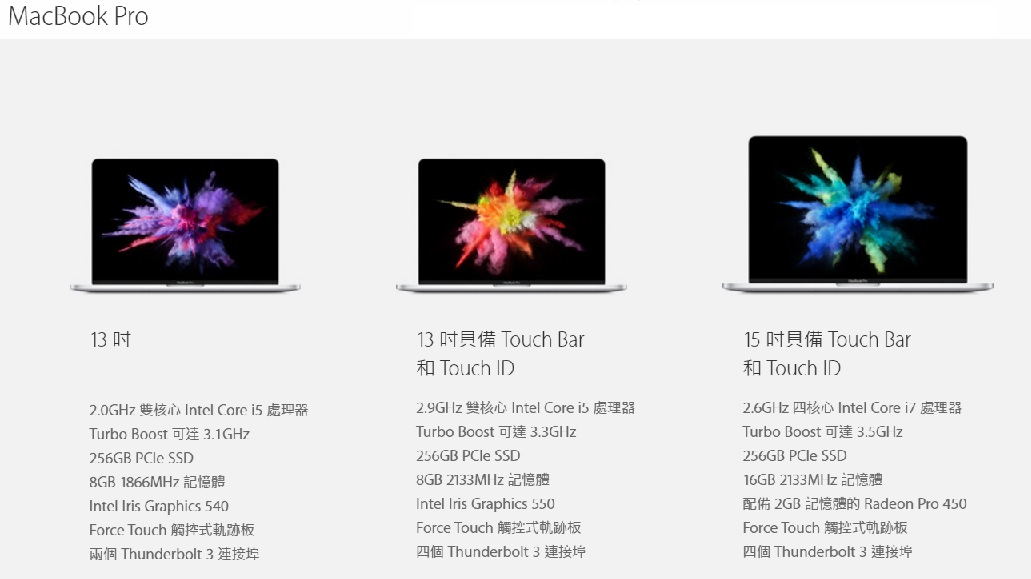 【12期分期0%】★2016.11★ Apple 蘋果MacBook  PRO  MLH12TA/A 13吋Retina 筆電 太空灰  13吋/2.9GHz/8G/256G SSD 產品價值高