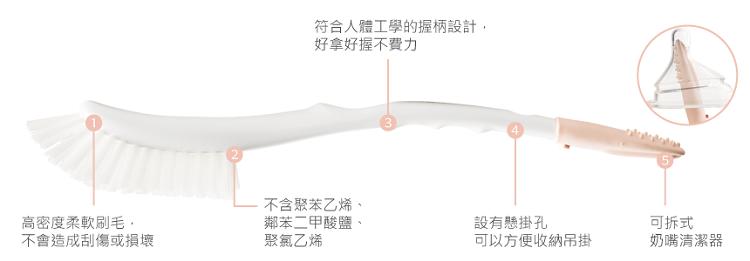 新加坡【hegen】全角度奶瓶專用雙頭刷 安琪兒