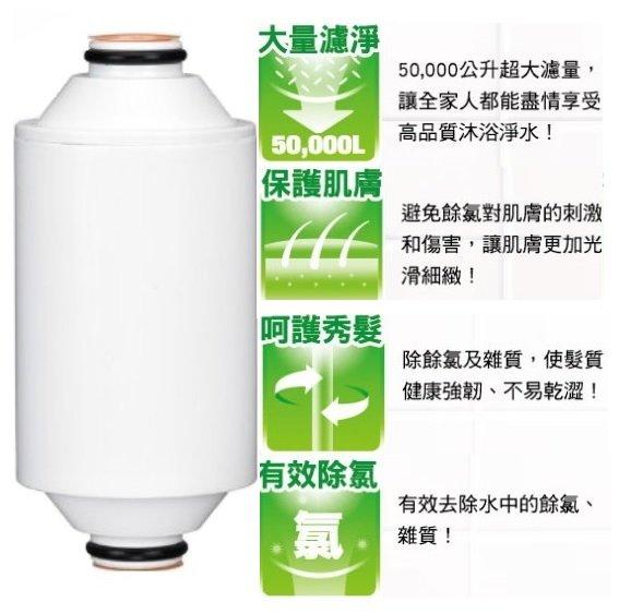 3M 全效沐浴過濾器 沐浴器替換濾芯 SFKC01-CN1-R 公司貨 只賣1100元