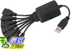 _B@[玉山最低比價網 有現貨] 延長線式 高速 USB 2.0 7 Port USB HUB/集線器 攜帶方便(20969_Ka11) $188